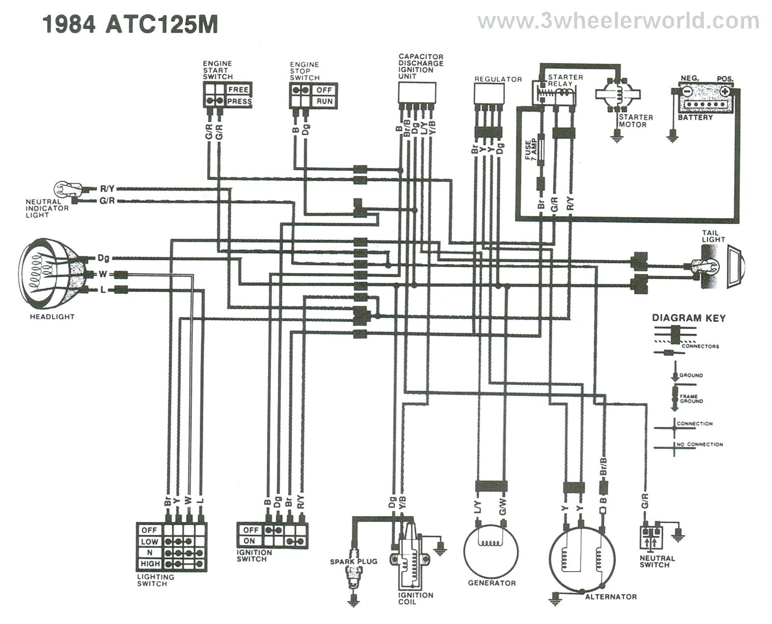 Xrm 110 Wiring Diagram