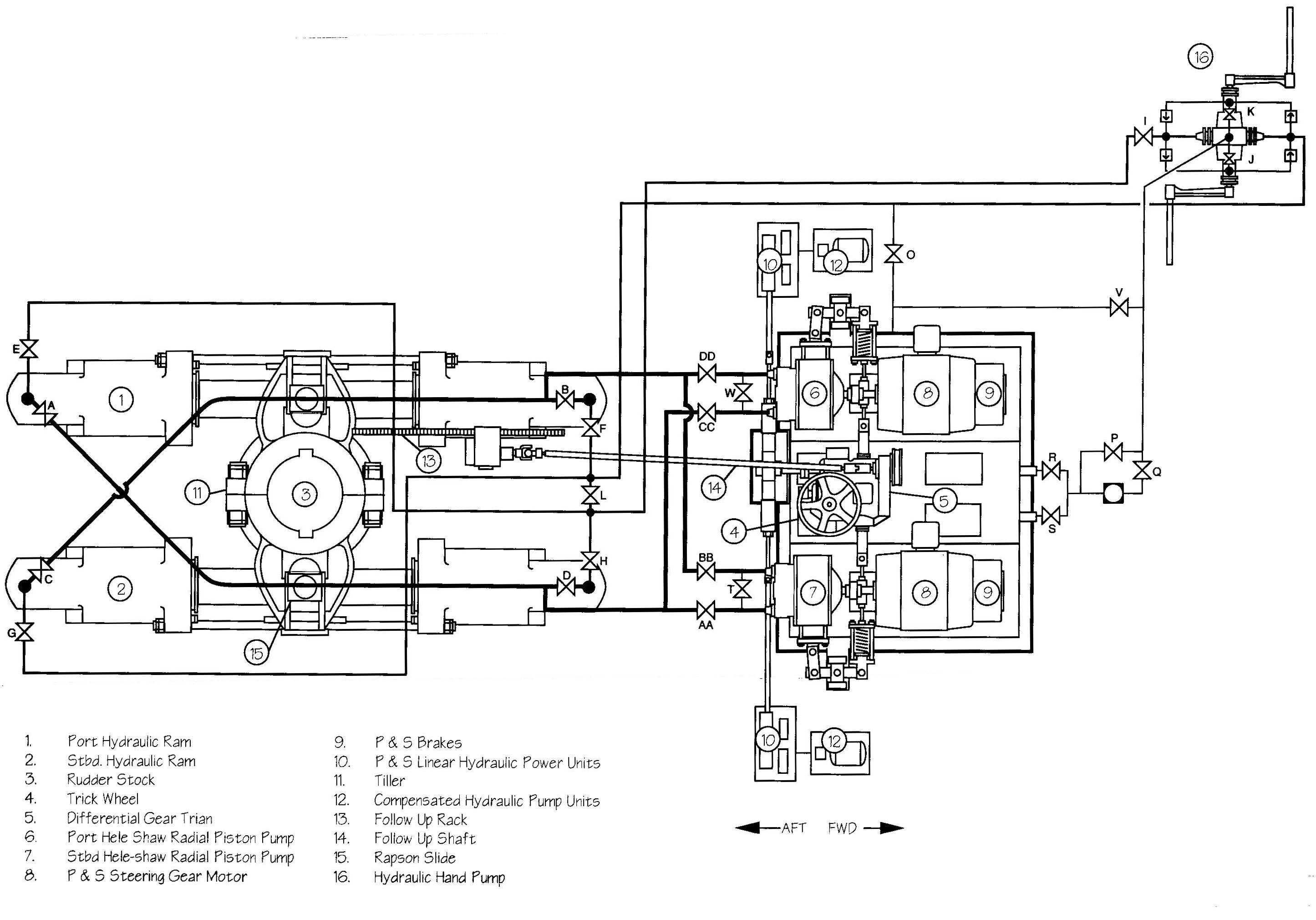 Hydraulic Steering Diagram