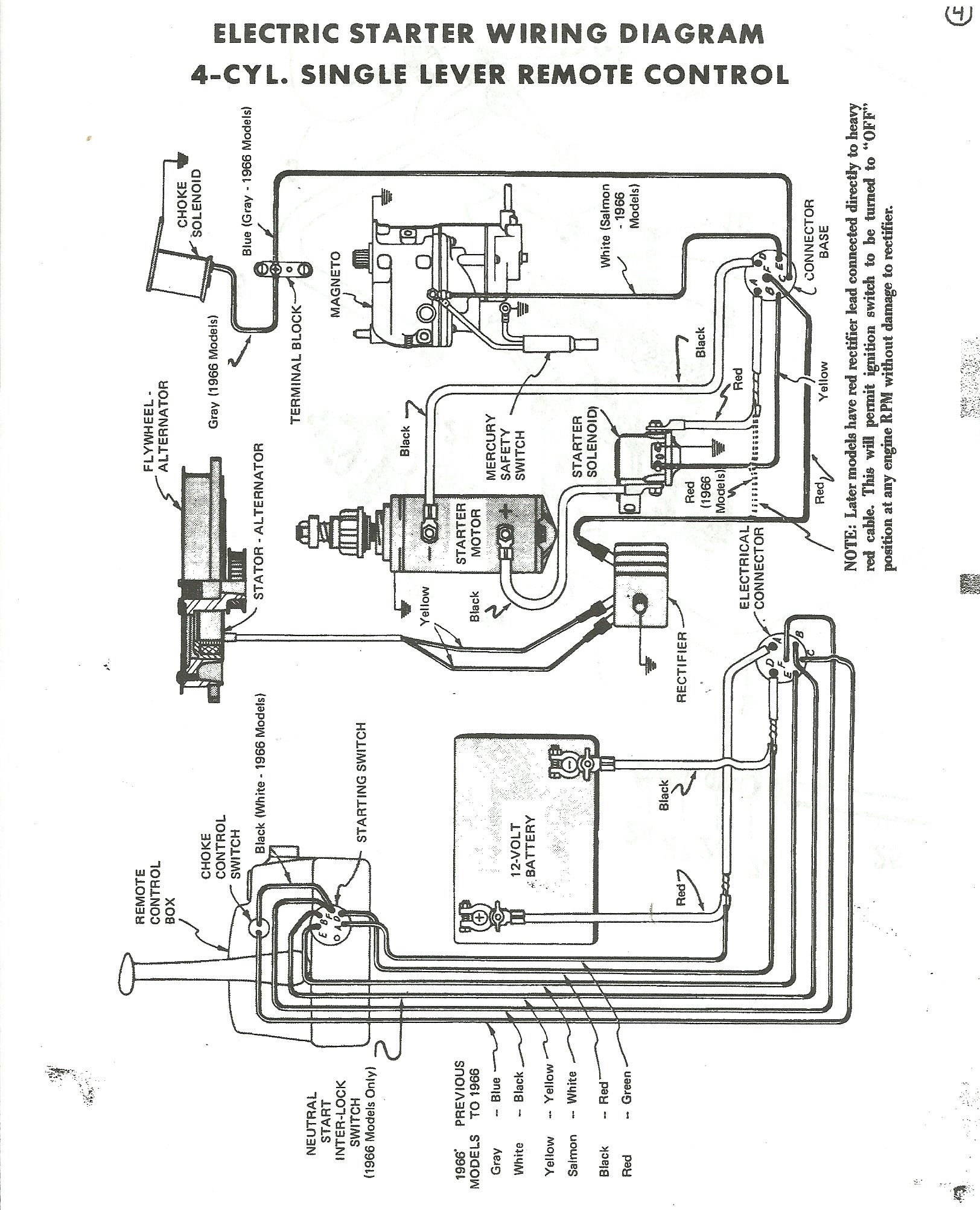 Diagram Of Boat Parts