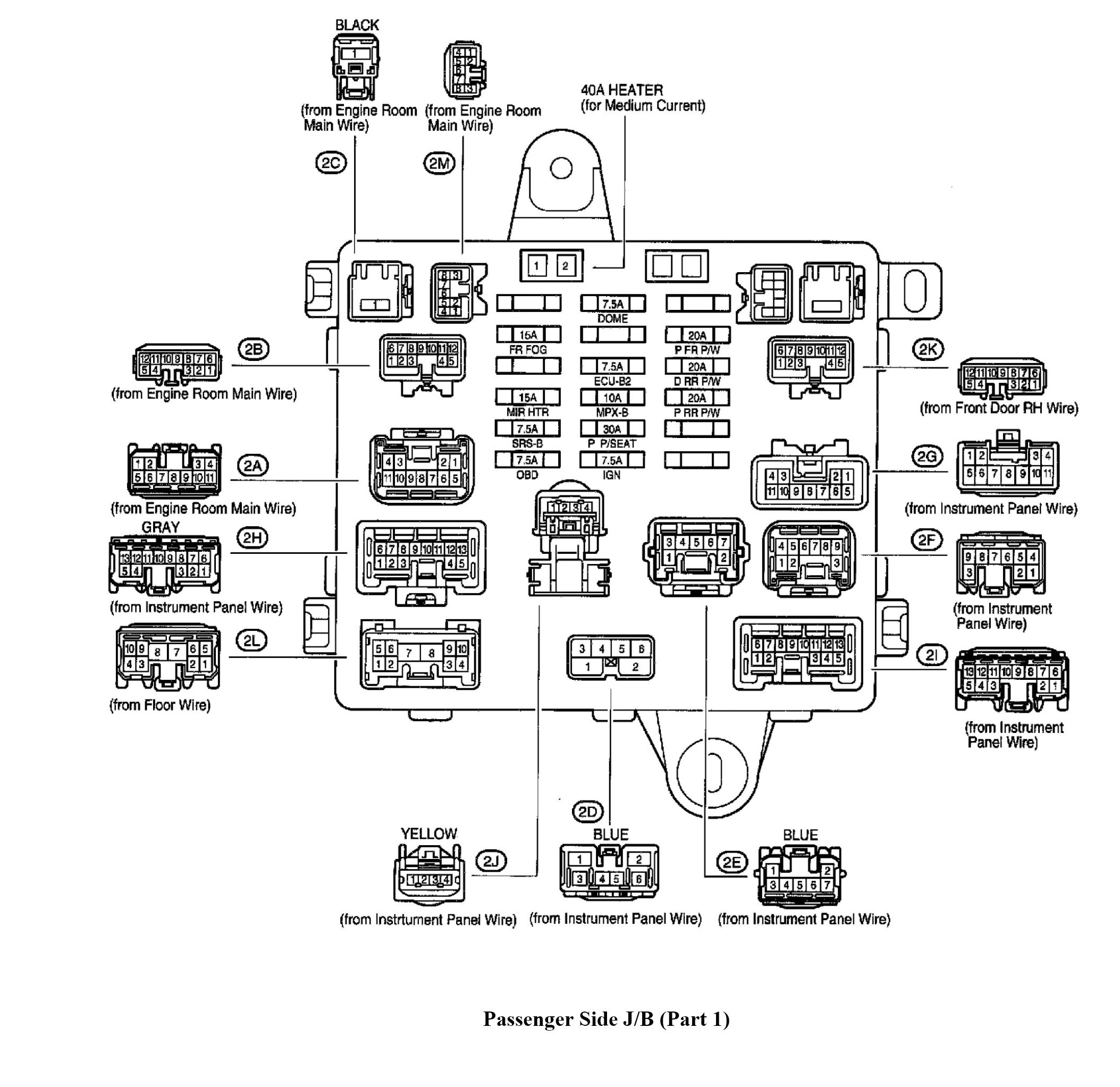 Lexus Gs400 Fuse Diagram