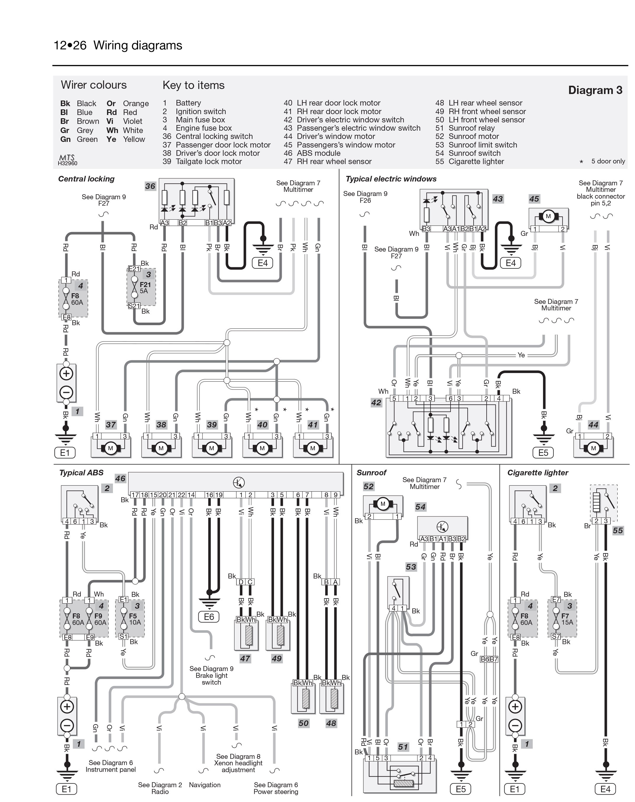 Renault Ecu Wiring Diagram