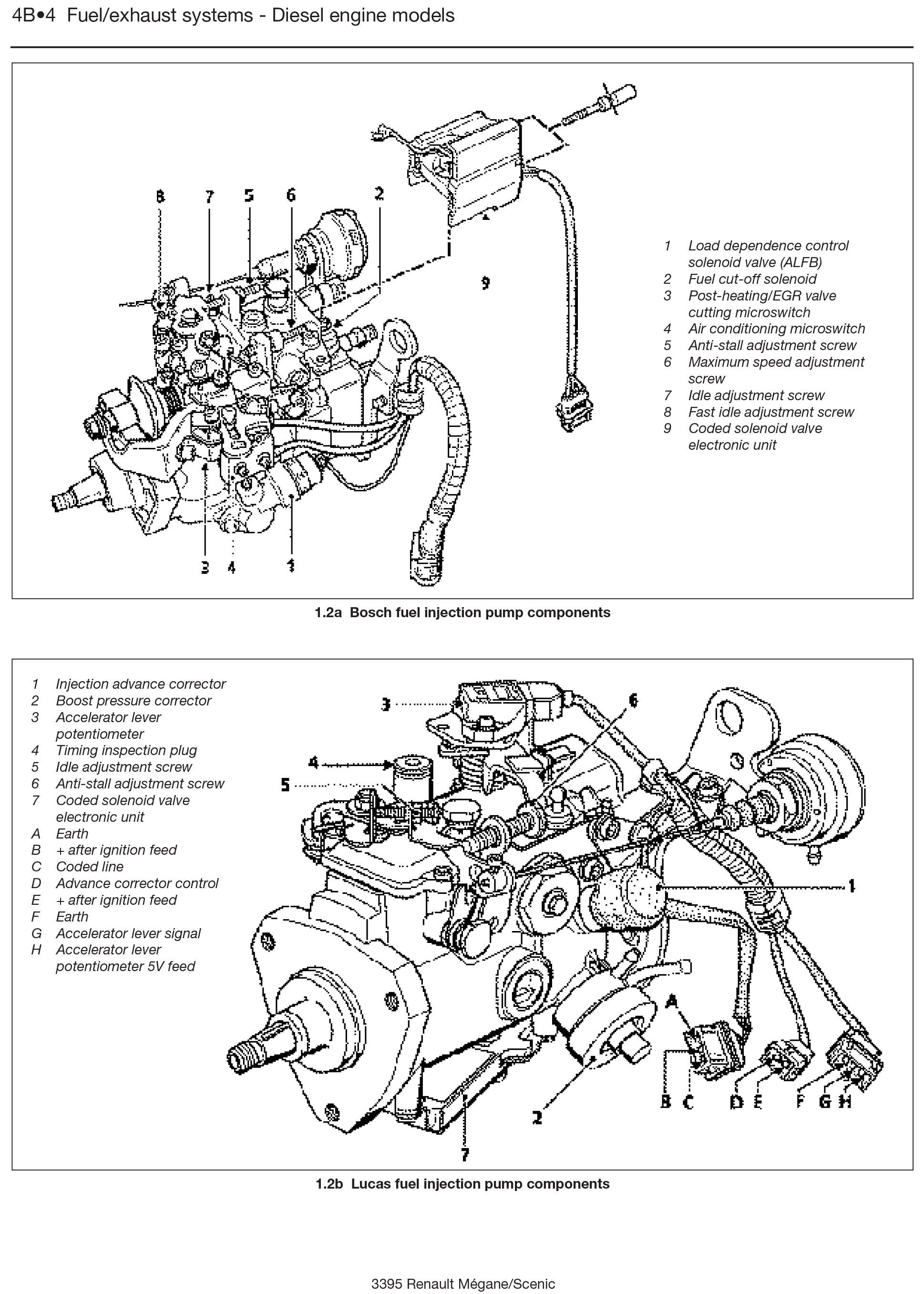 renault engine diagrams wiring diagrams search GM Car Wiring Diagram
