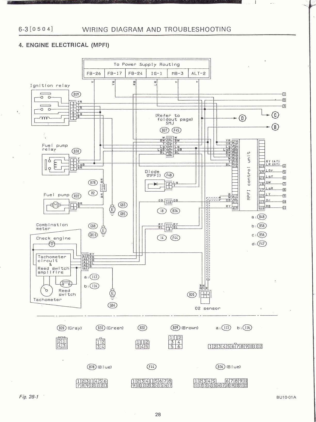Subaru Legacy Outback Engine Diagram