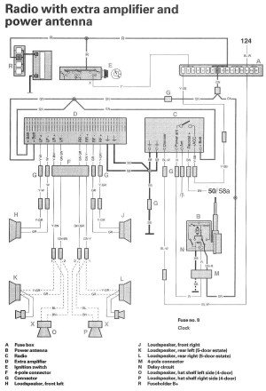 2001 Volvo Wiring Diagrams | Online Wiring Diagram