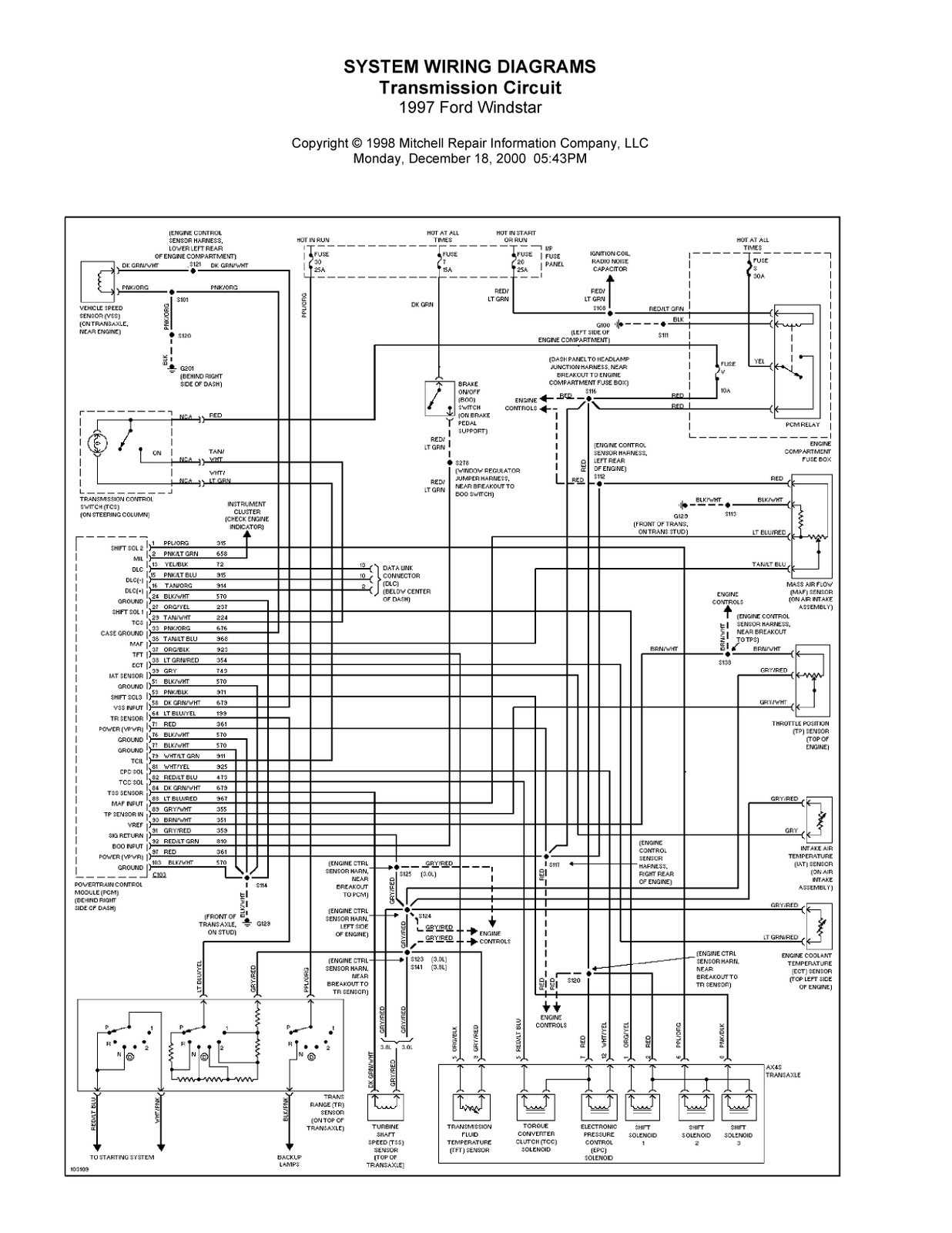 Vw Jettum Fuse Diagram