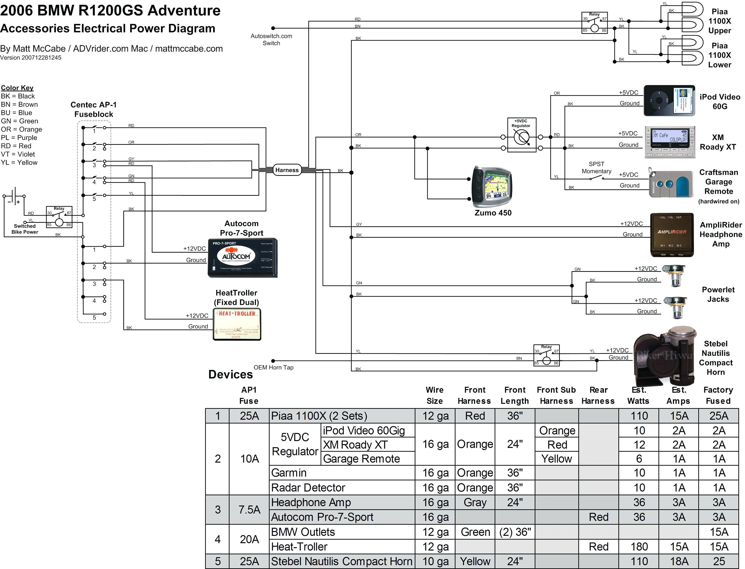 Wiring Diagram Bmw X5 E70