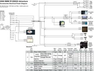 Wiring Diagram Bmw X5 E70 | Wiring Library