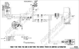 1970 Ford Torino Wiring Diagram  Wiring Diagram