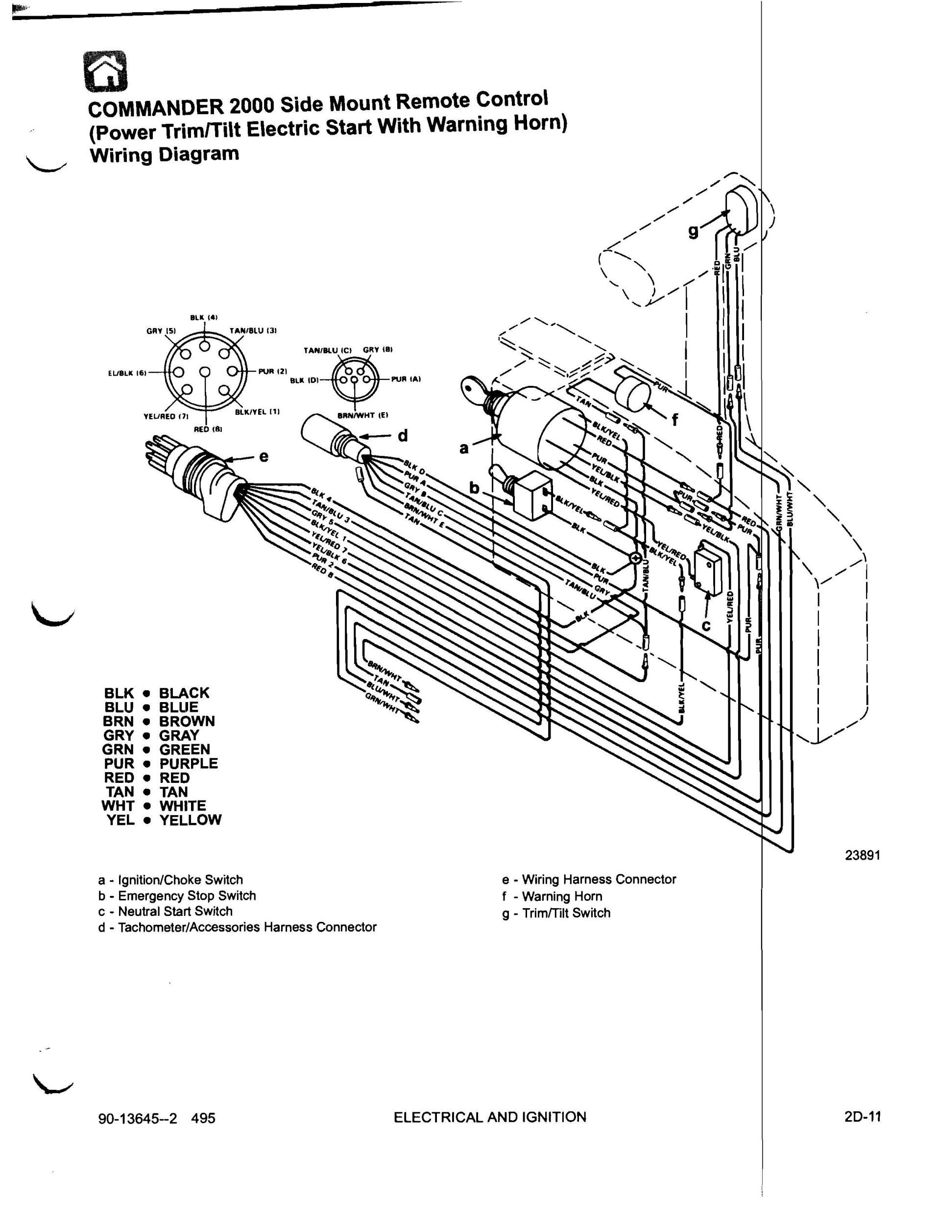Mercury 150 Optimax Engine Schematic