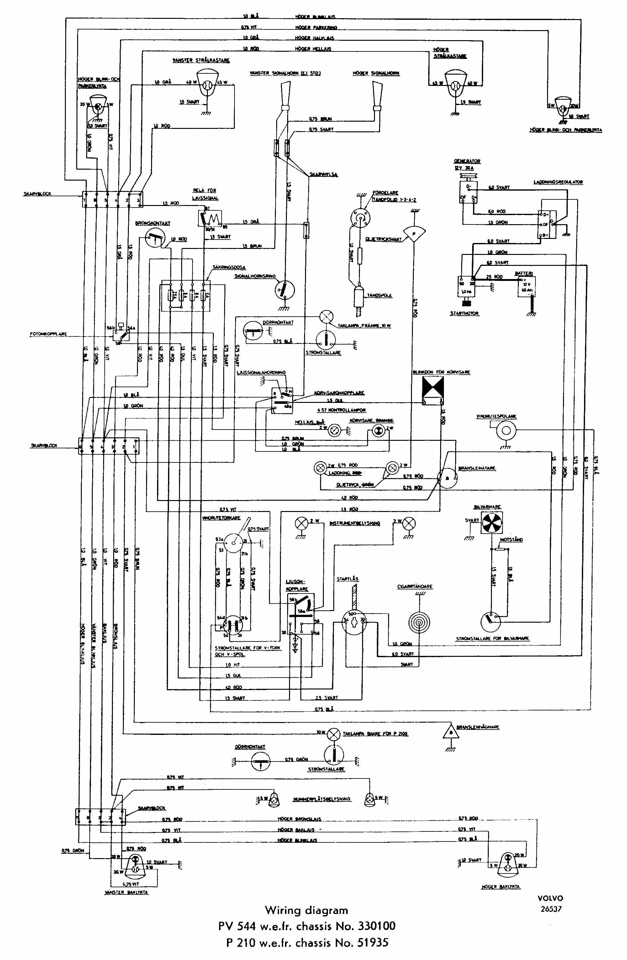 Volvo Fuse Diagram