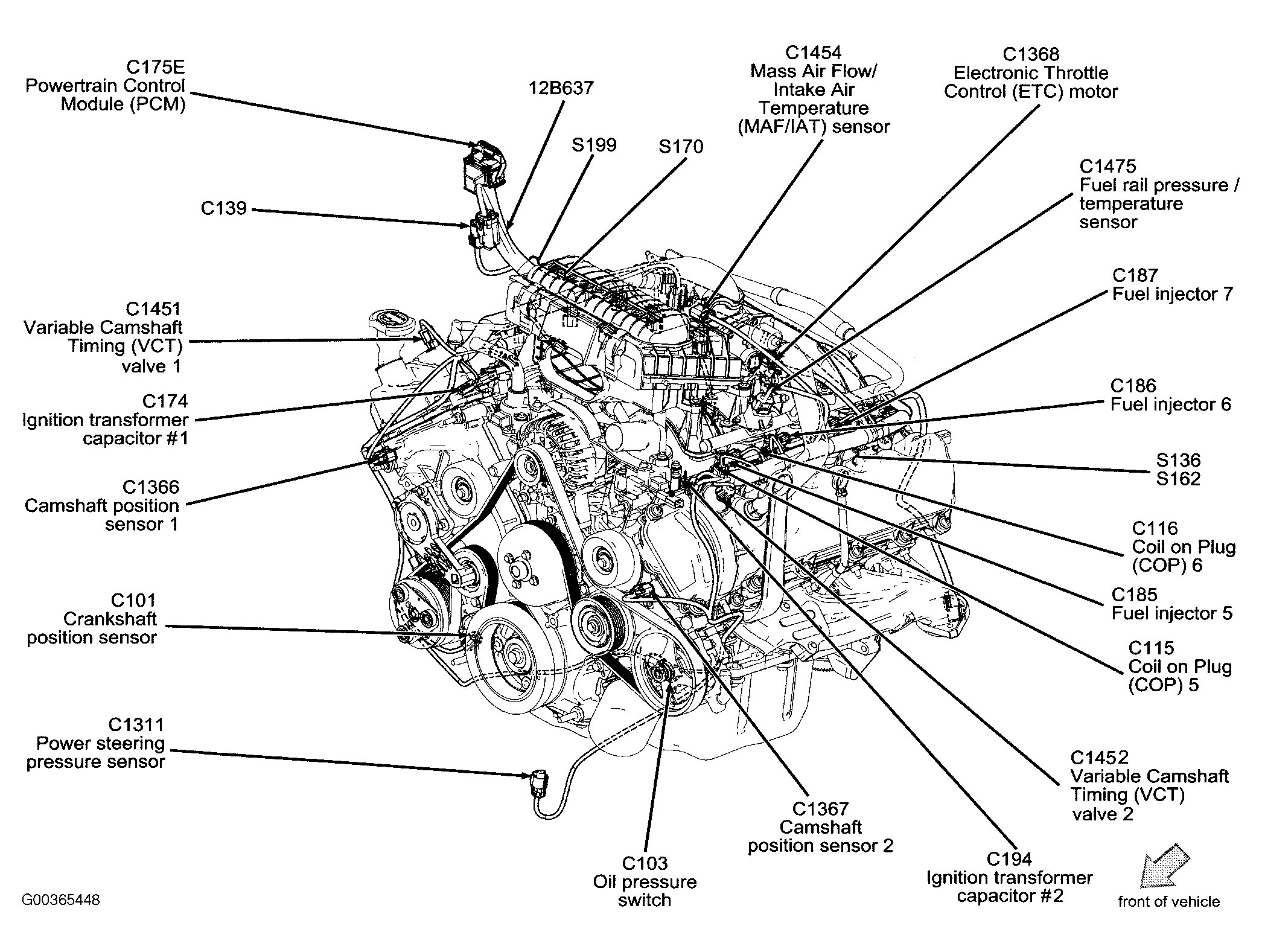 V 6 Engine Diagram Free Wiring For You Ford 3 0l 0 V6 Sensors Rh 16 5 4 Carrera