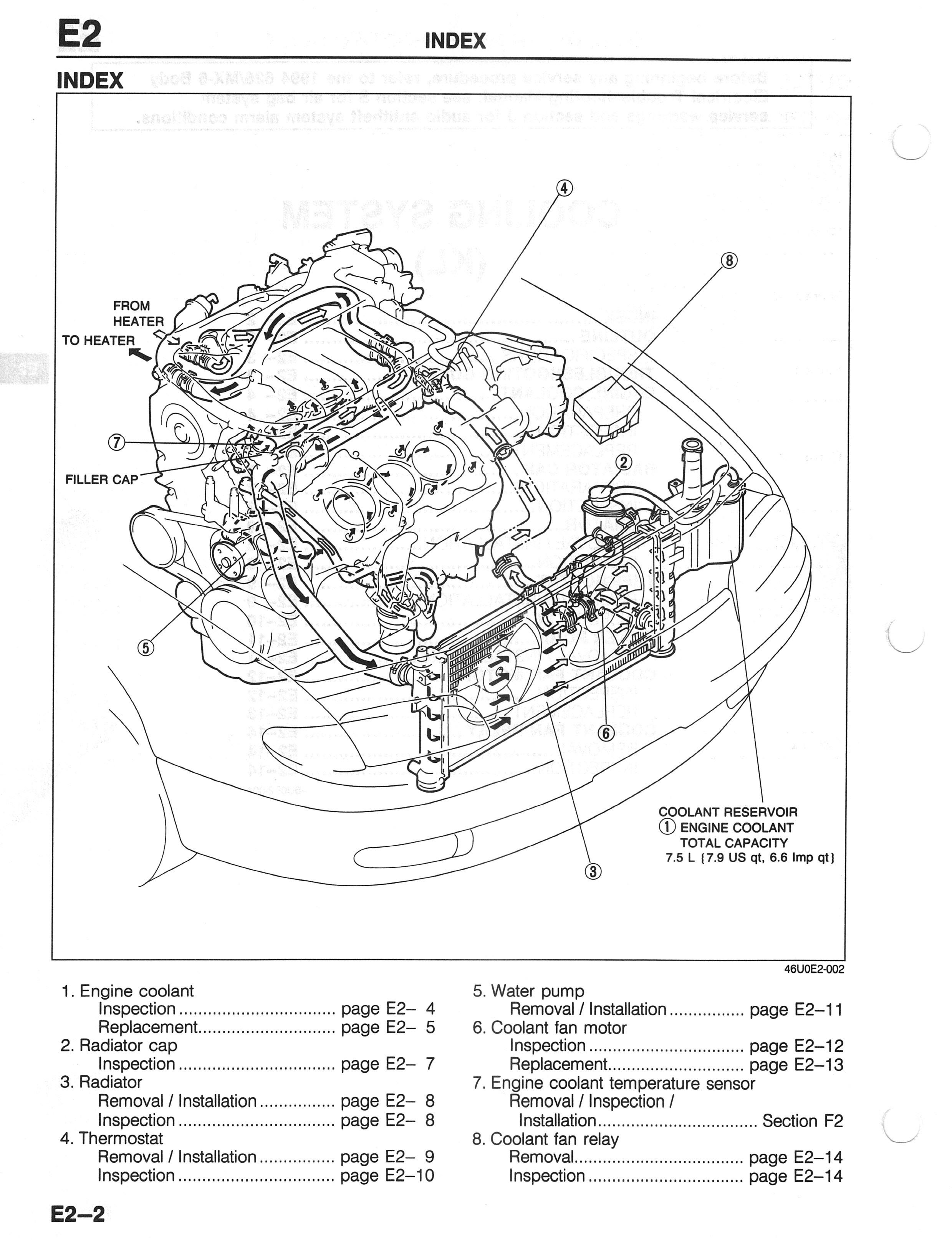 Mazda 6 Cooling System Diagram