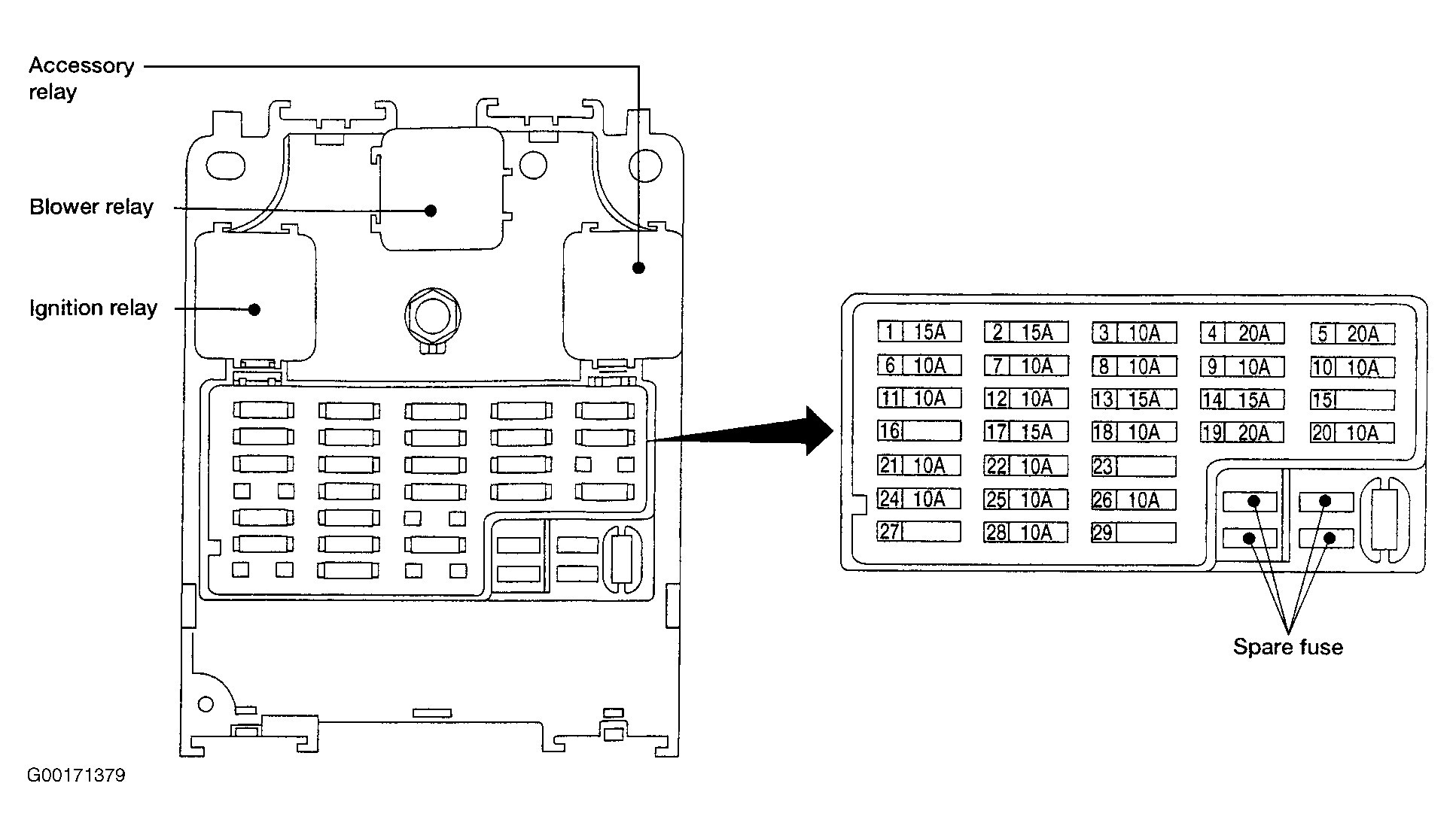 Nissan Altima Interior Fuse Box Diagram