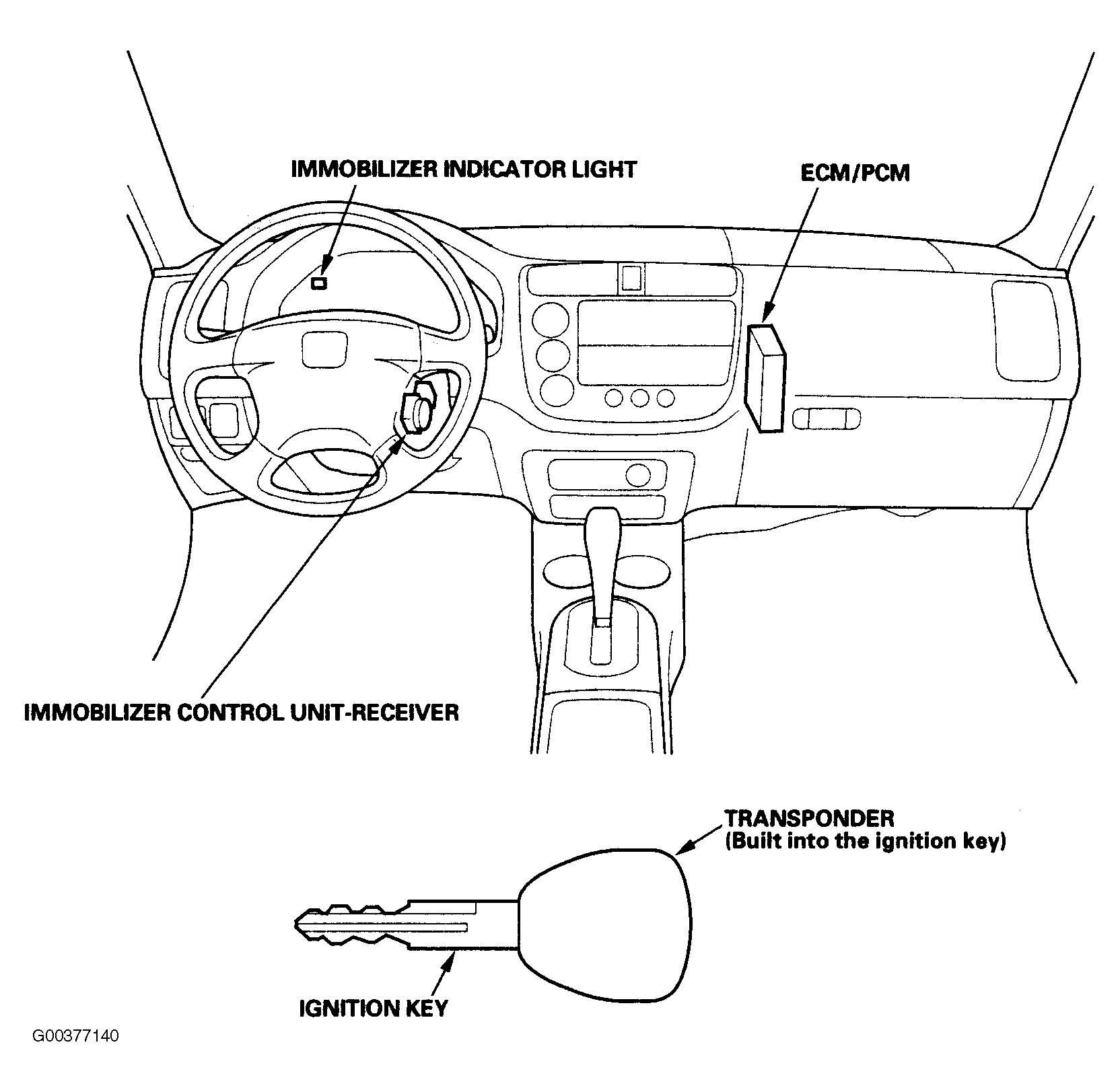 Civic Engine Harness