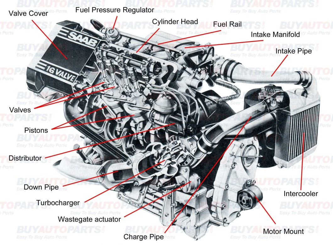 car parts names with diagram pdf carbk co