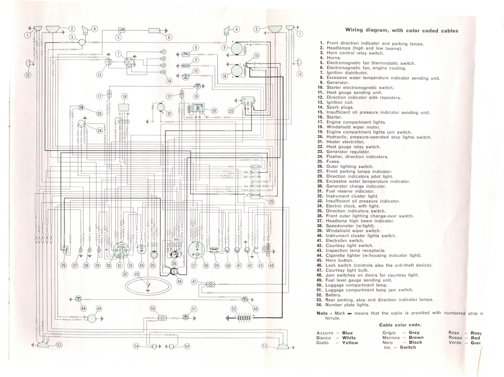 Evo Basic Wiring Diagram