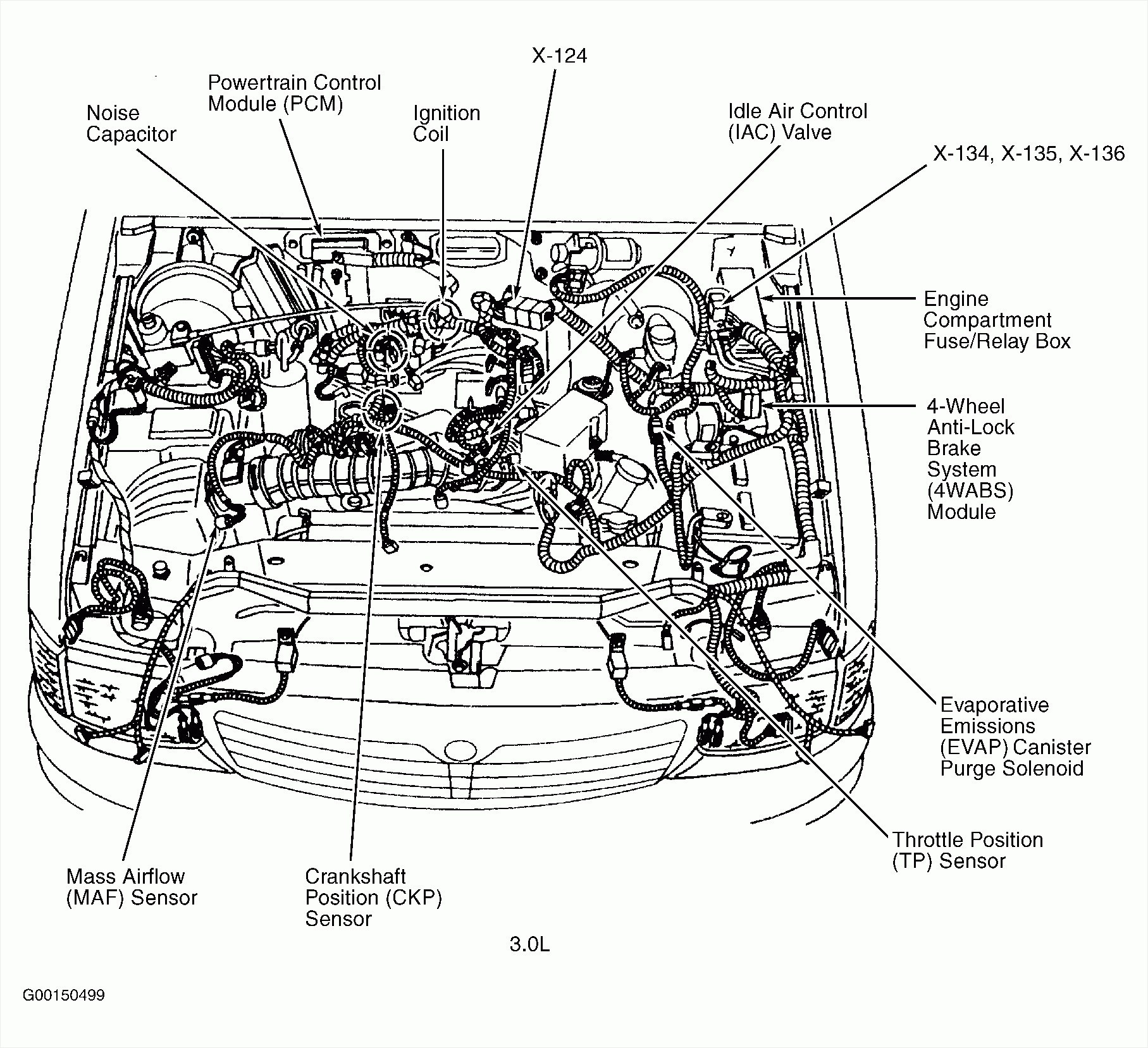 Chevy Cavalier Engine Coolant Diagram