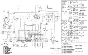 Ford Mondeo Engine Diagram | My Wiring DIagram