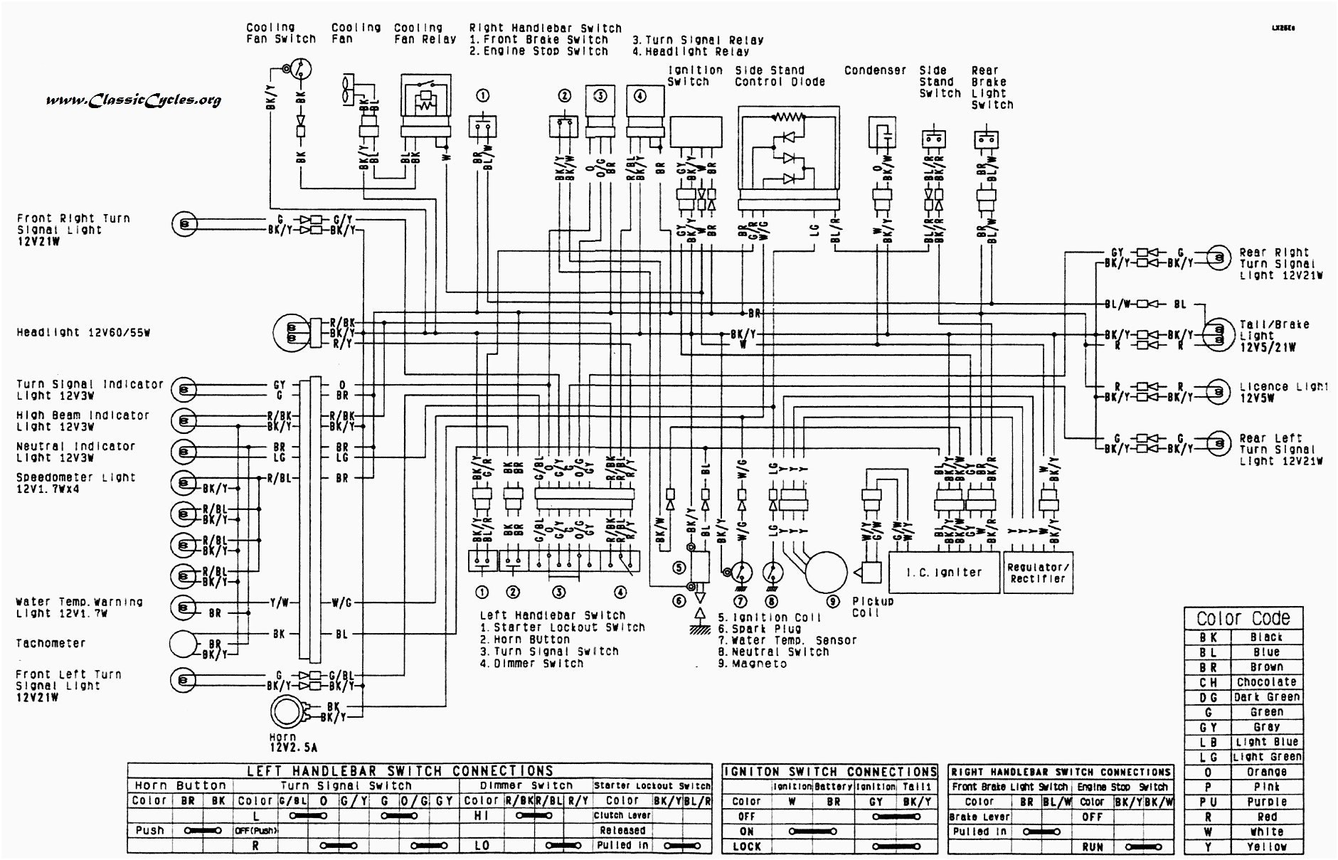 Kawasaki Prairie Electrical Diagram