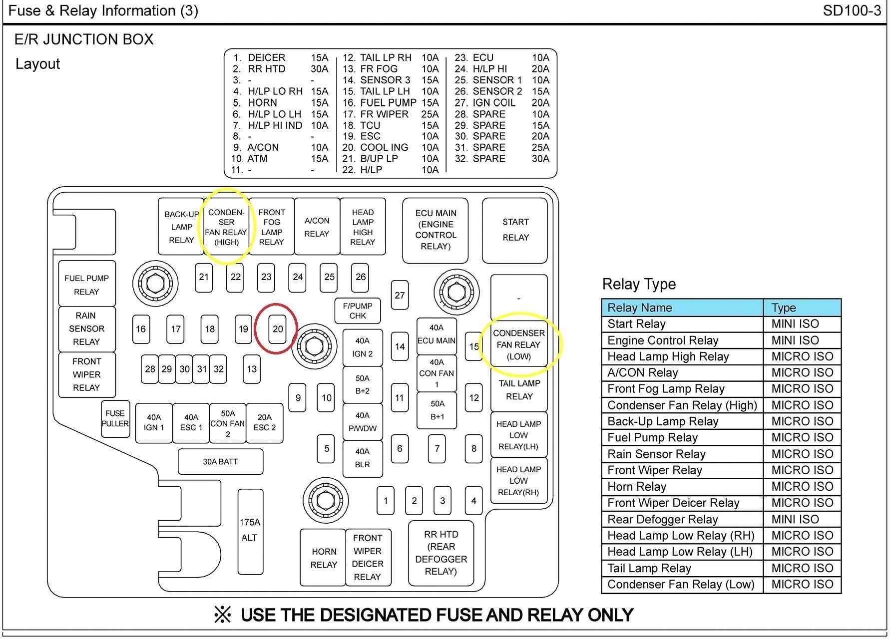 Hyundai Videoke Remote Wiring Diagram