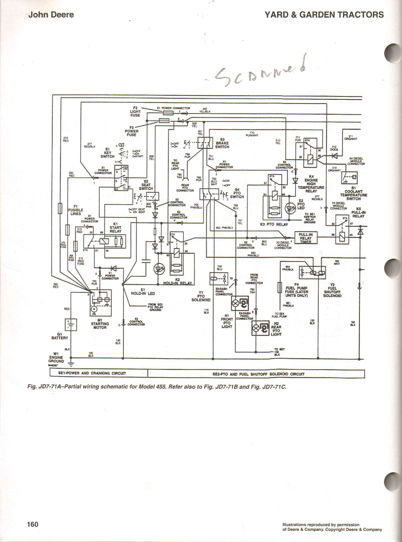 31 John Deere La105 Parts Diagram
