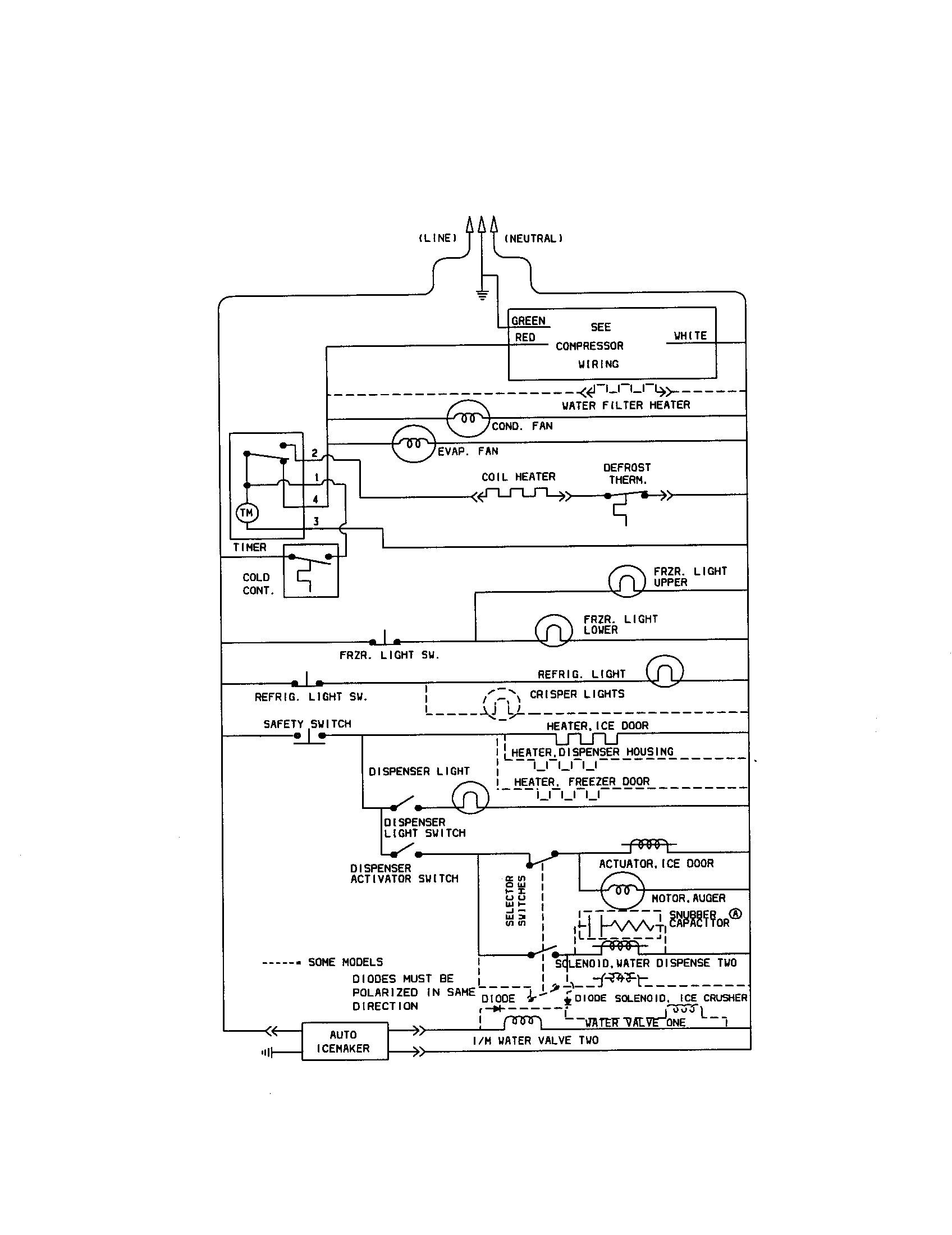 Kenmore dishwasher wiring diagram perfect kenmore elite dryer wiring