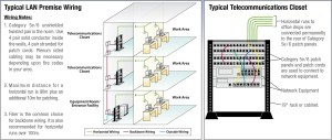 Rj45 Network Wiring Diagram | Wiring Library