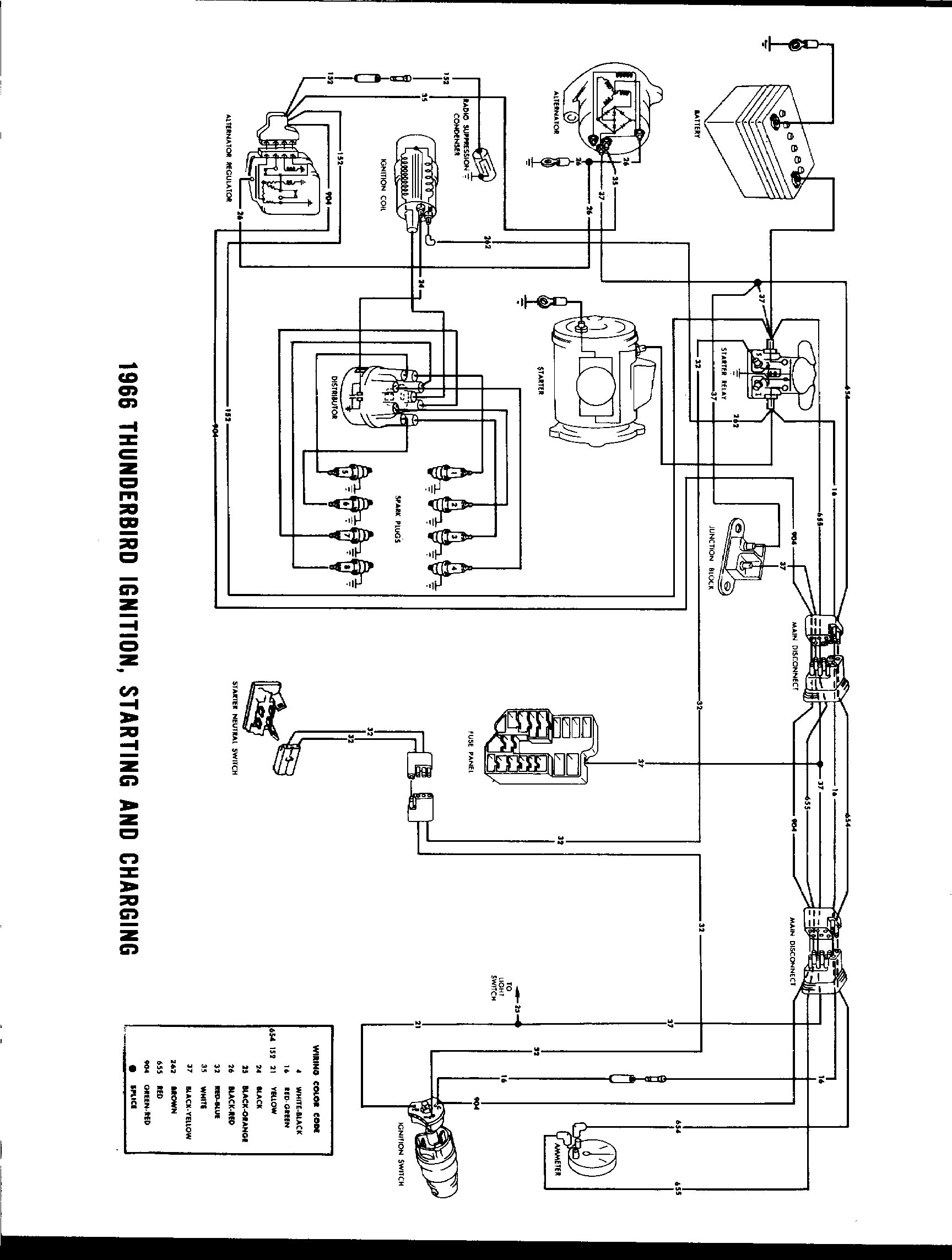 DIAGRAM] Renault Kangoo Towbar Wiring Diagram FULL Version HD Quality Wiring  Diagram - FUSICP8820.STUDIOBARTELLONI.ITstudiobartelloni.it