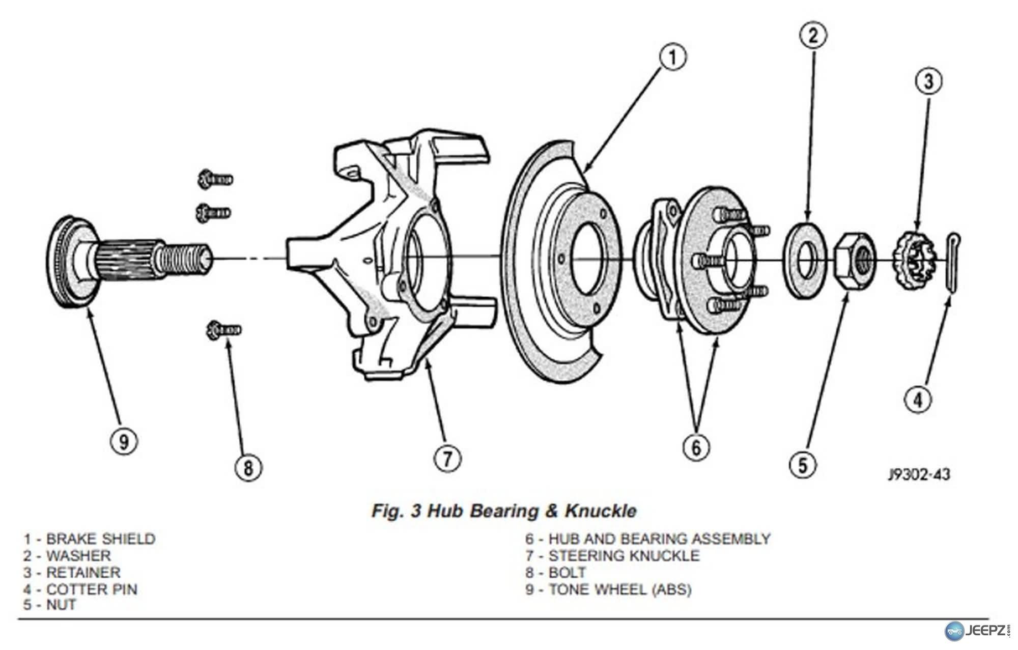 Trailer Wheel Hub Assembly Diagram