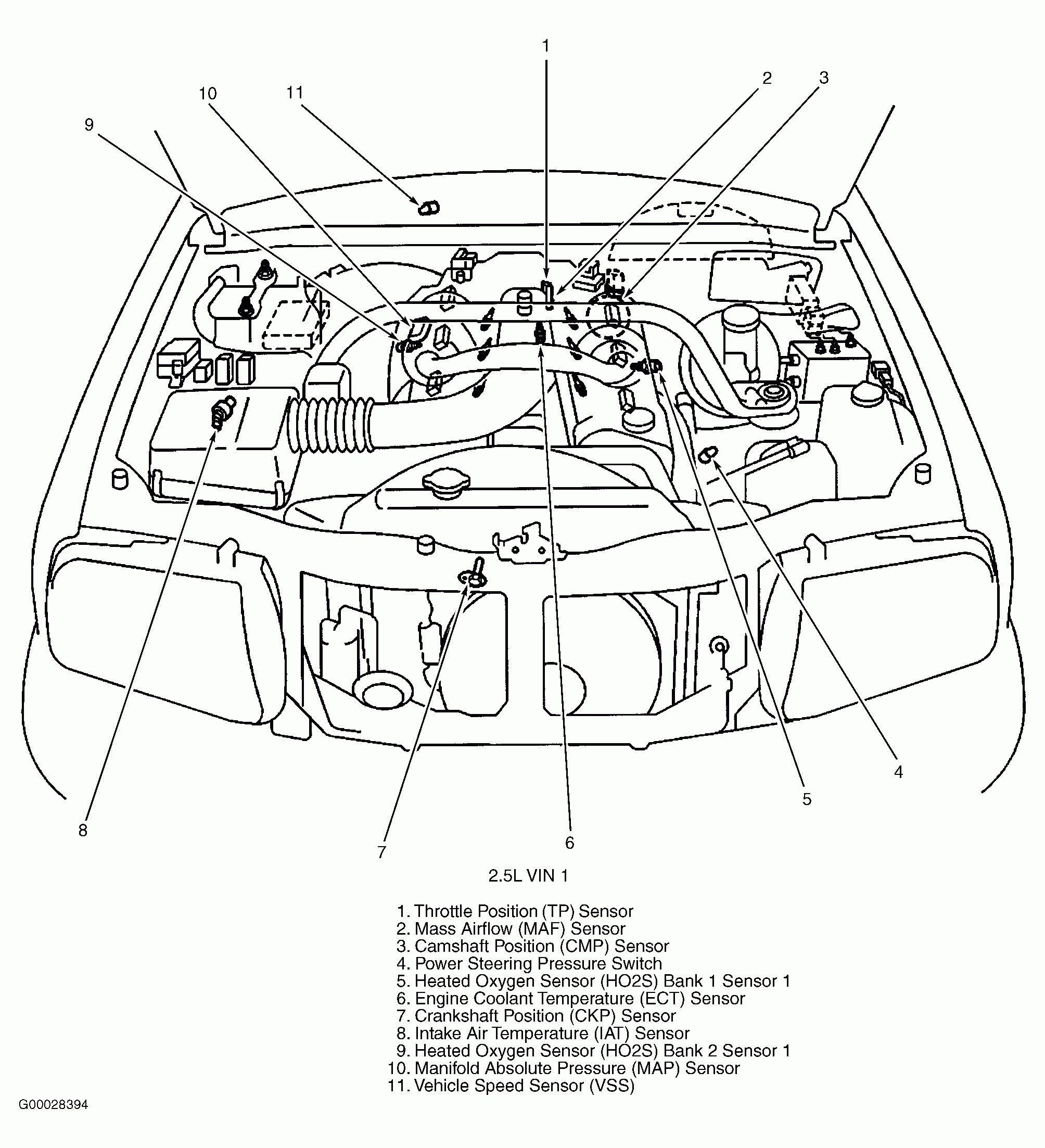 Chevrolet 2 2 Engine Diagram