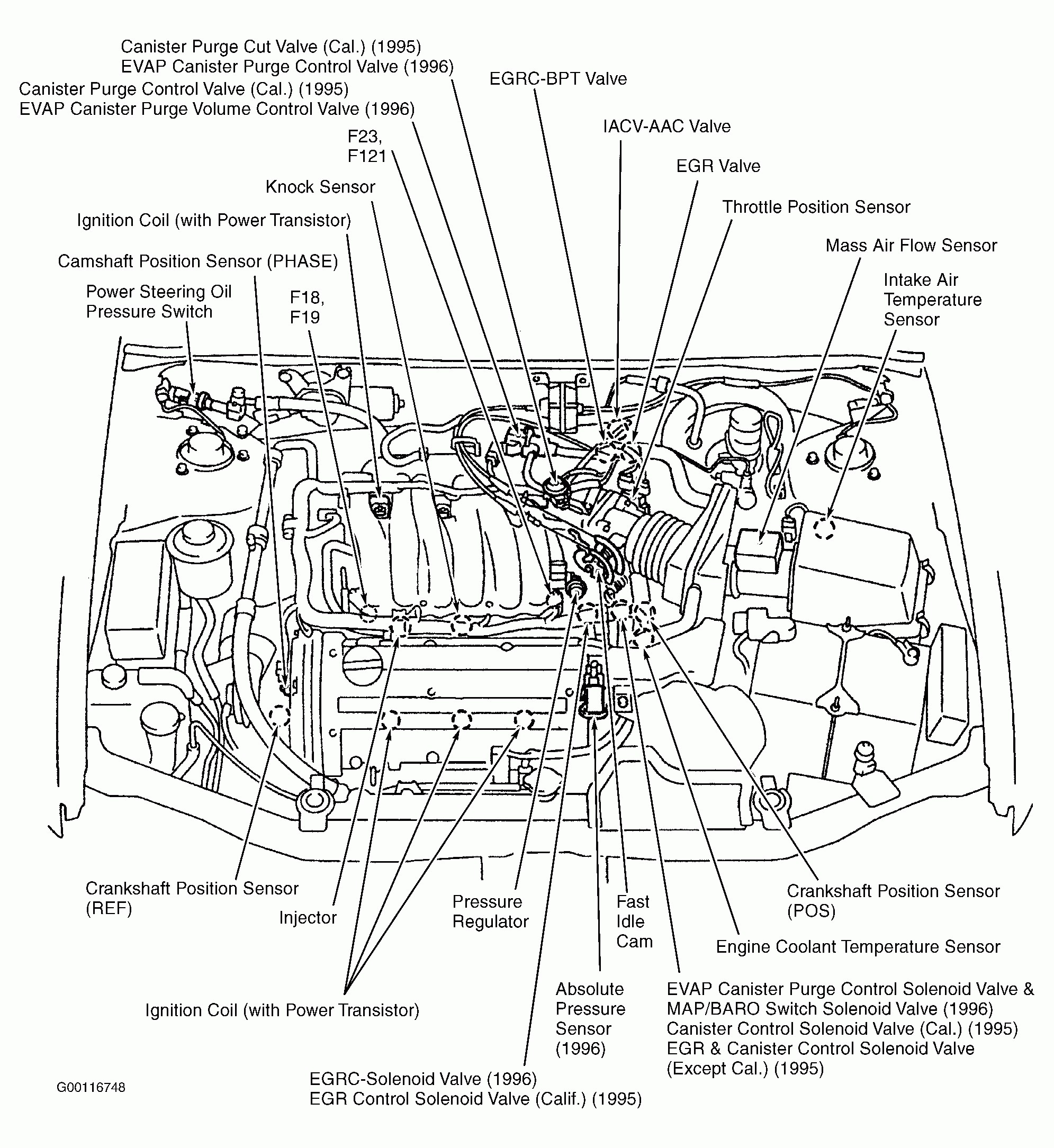 91 240sx Injector Wire Diagram