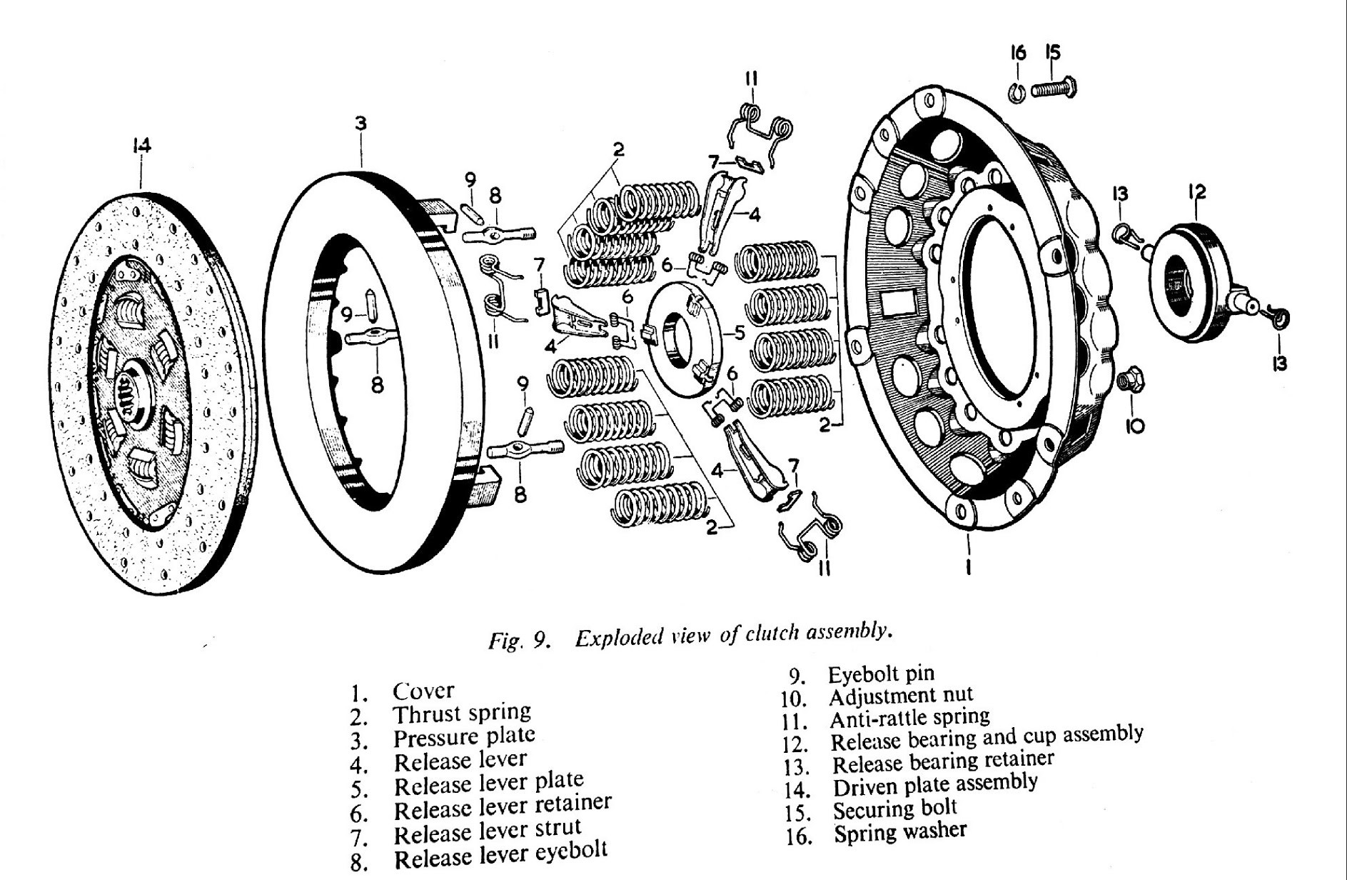 Car Clutch Assembly Diagram