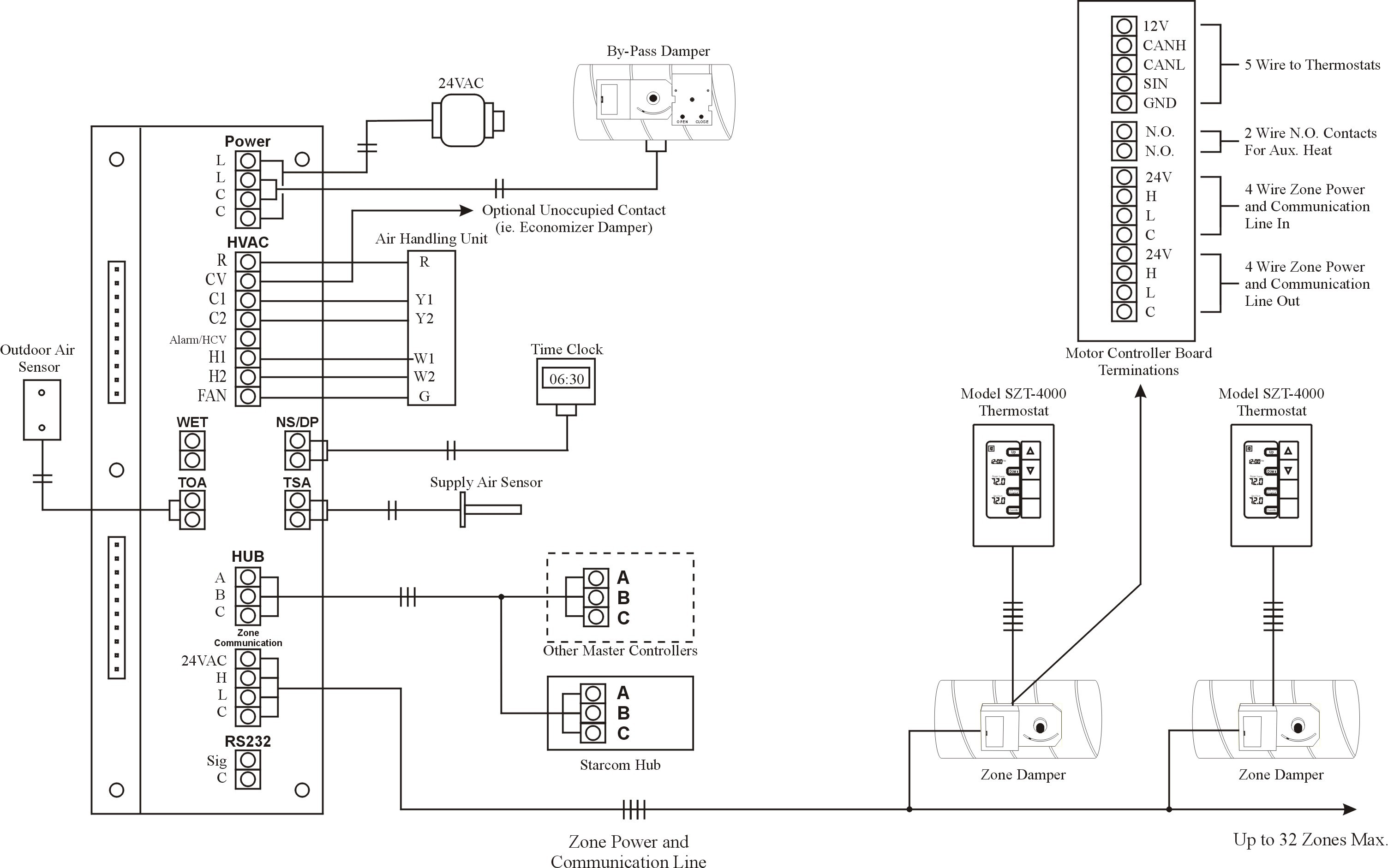 Wiring Diagram Fire Alarm System