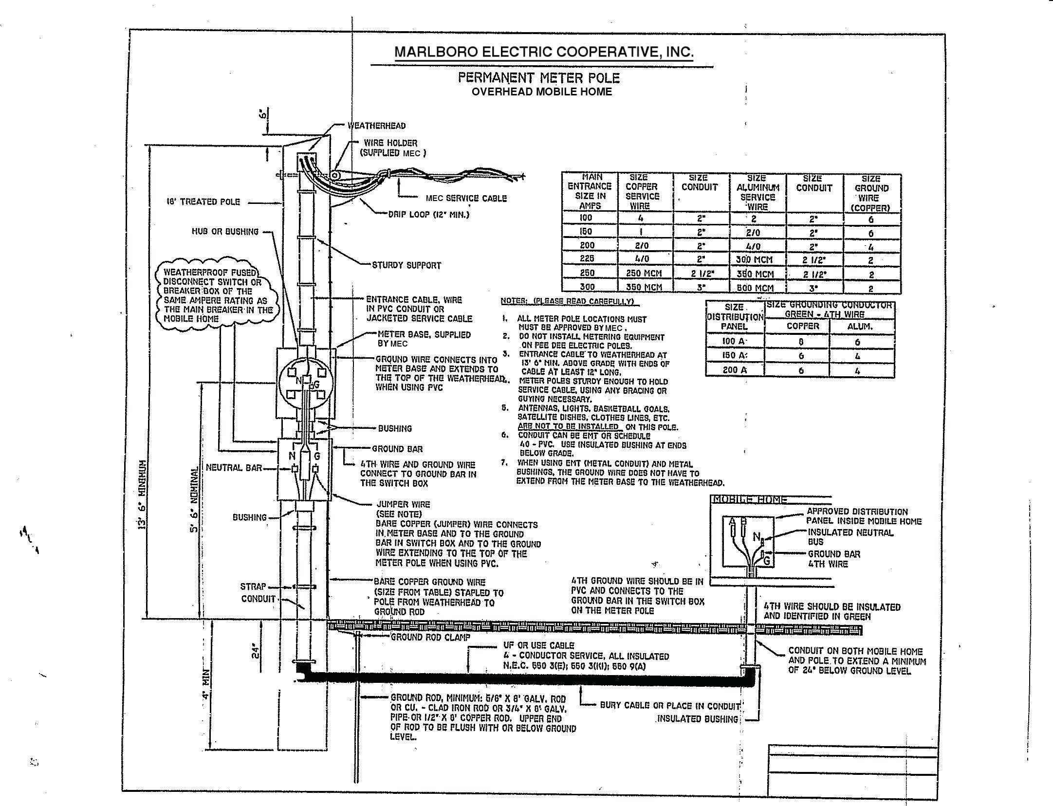 Freightliner Motorhome Wiring Diagram