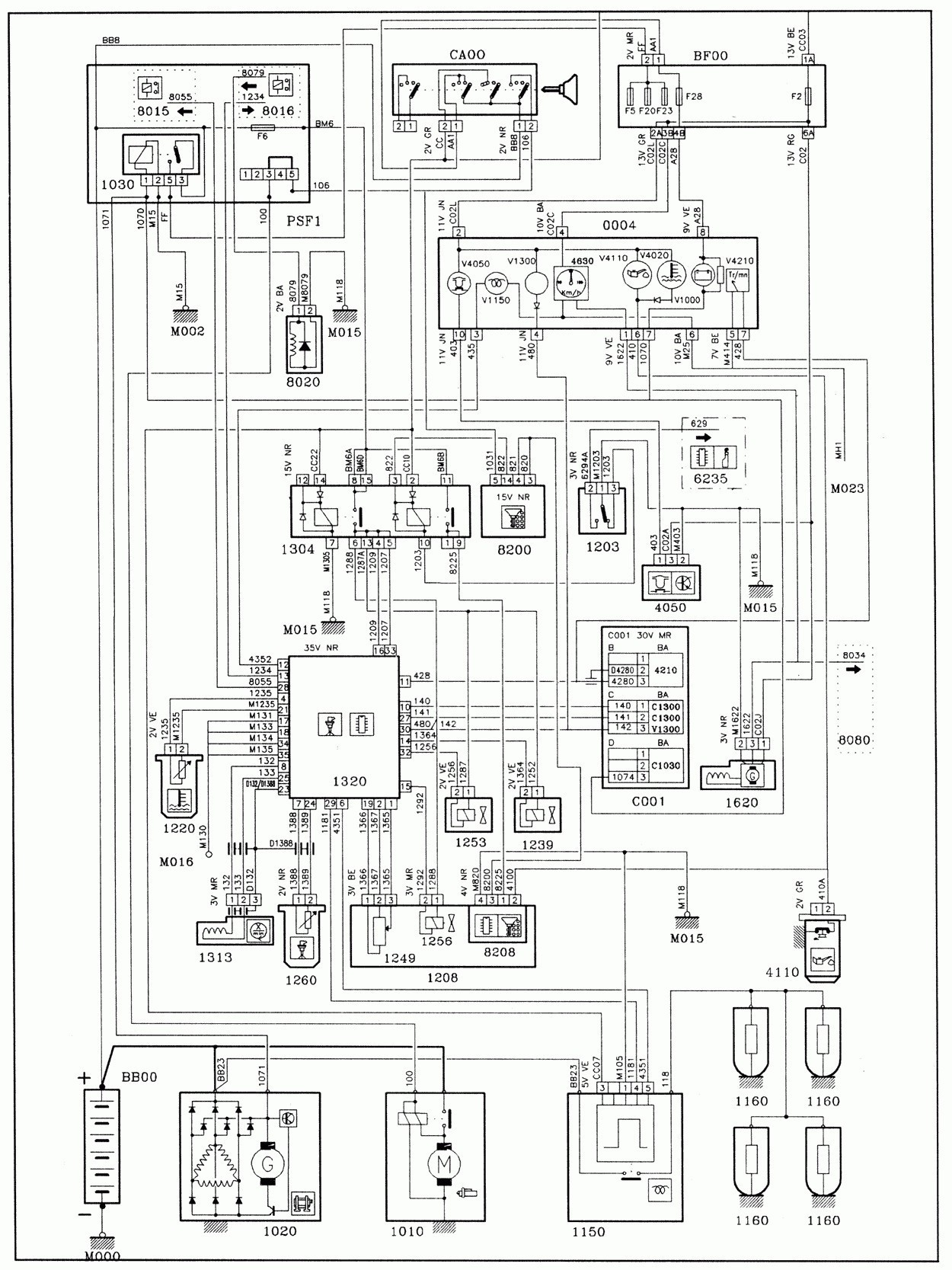 Diagram Peugeot Boxer Radio Wiring Diagram Full Version