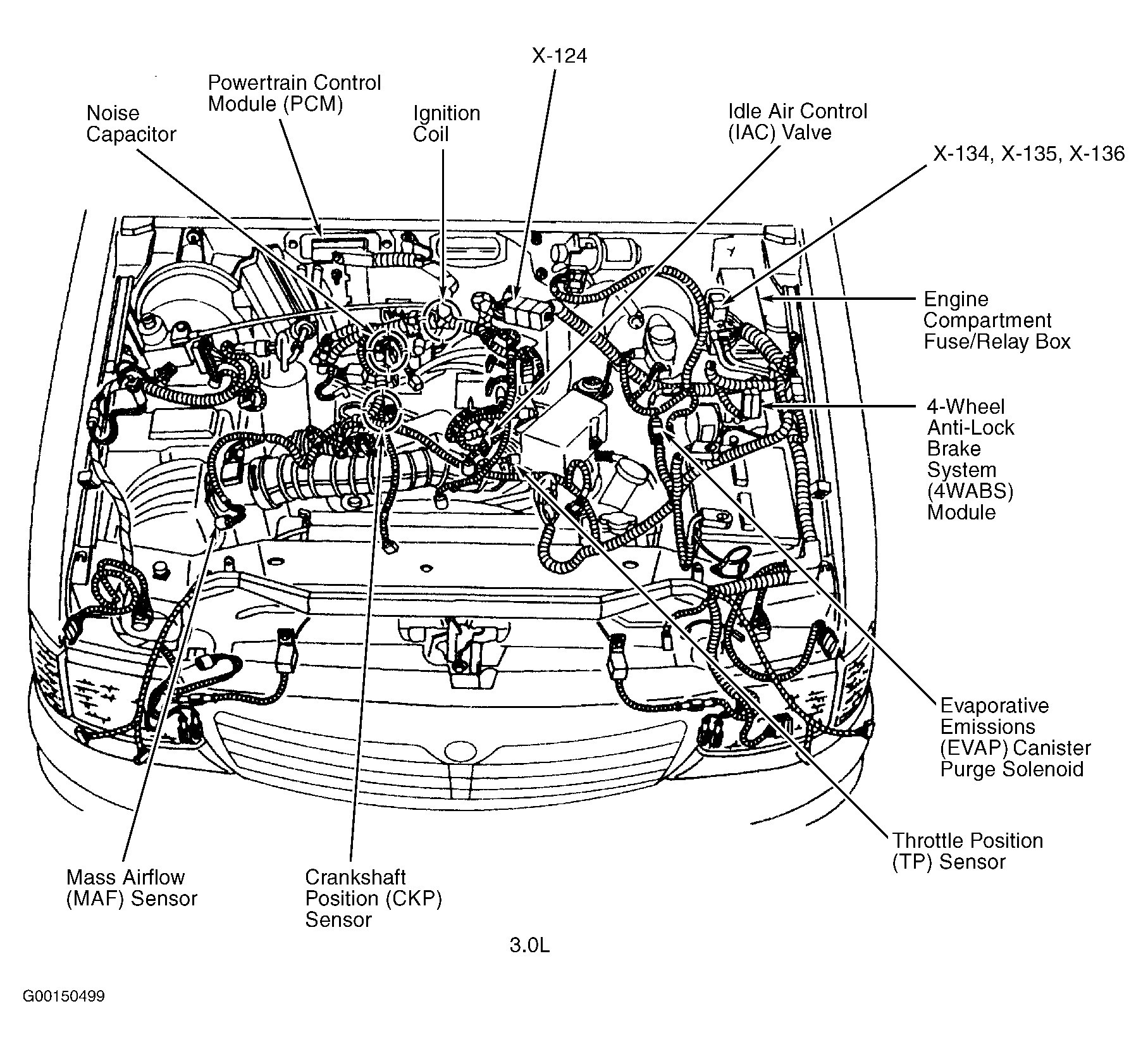 Cadillac Deville Engine Diagram