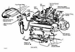 Exploded Car Diagram | My Wiring DIagram