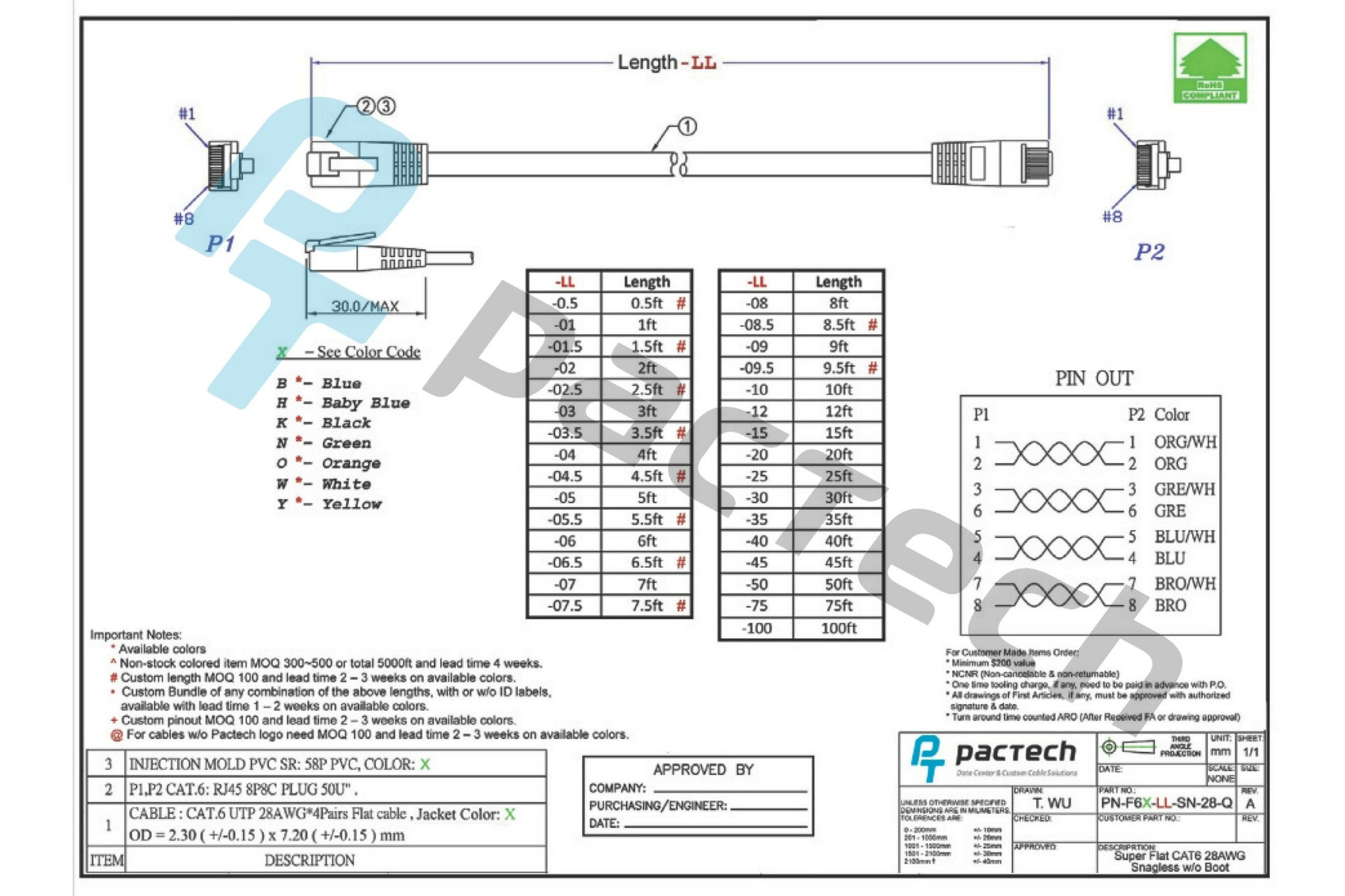 [DIAGRAM] Cat 6 Connector Wiring Diagram 568a 568b FULL
