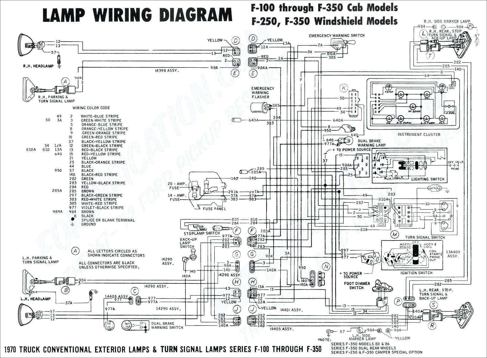 Harley Dyna Wiring Harness Diagram