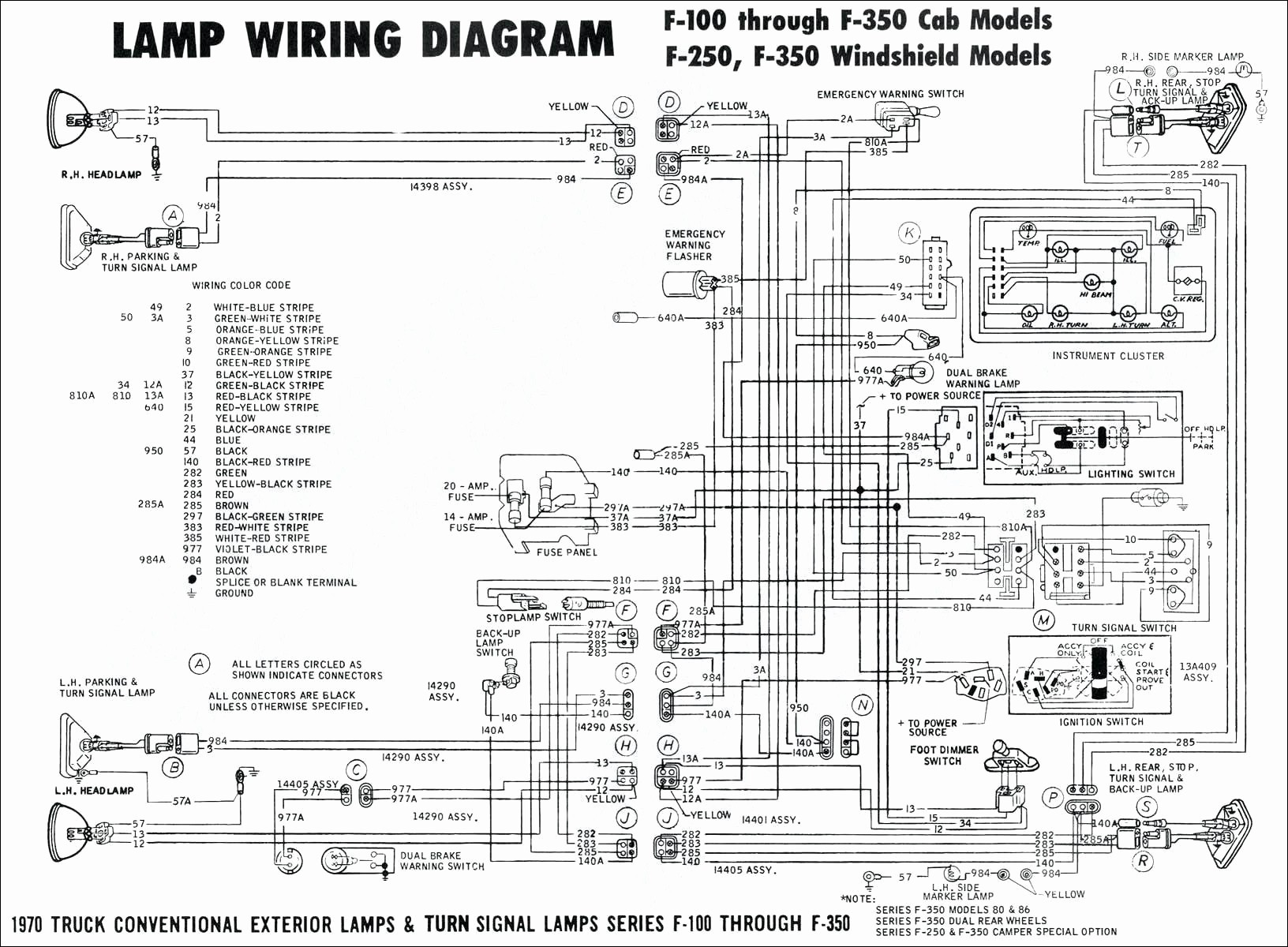 Kib K21 System Monitor Owners Manual