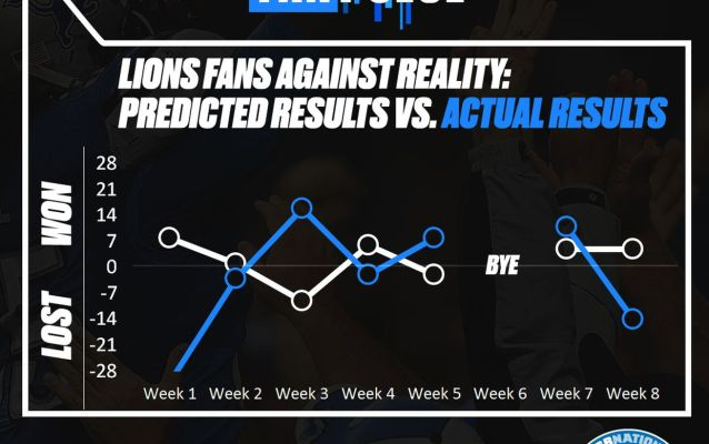Detroit Lions fans don't know what the hell is going on