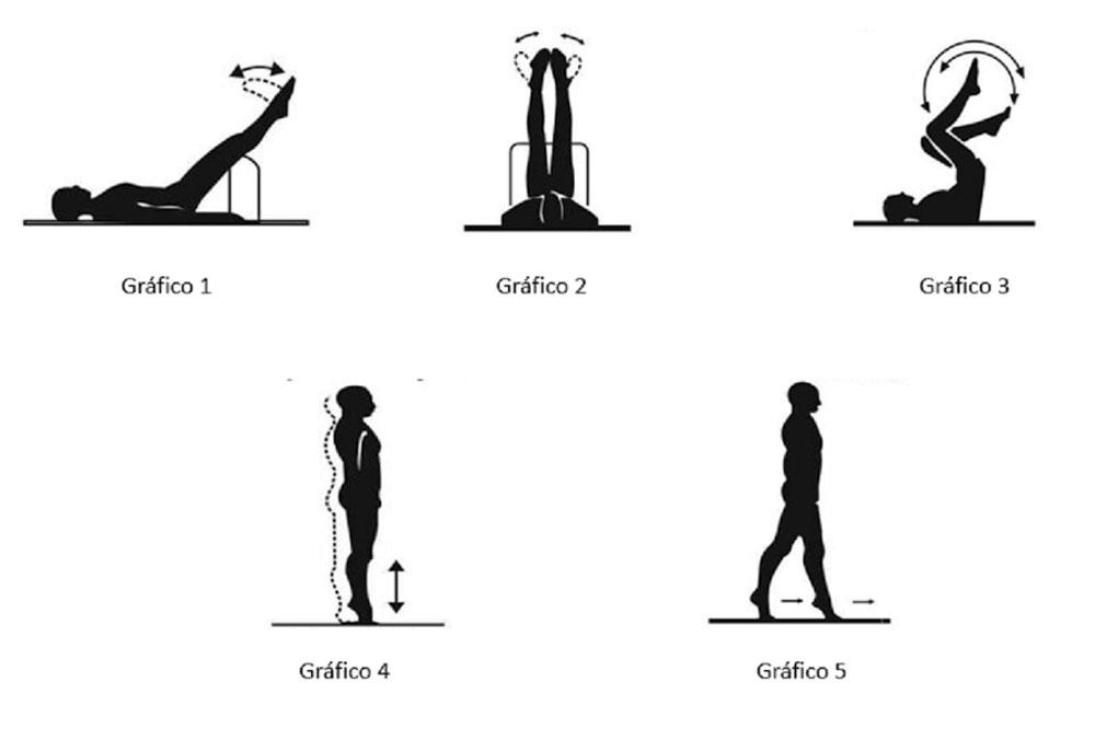 ejercicios para evitar varices