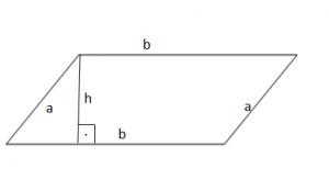 siperfaqja e paralelogramit