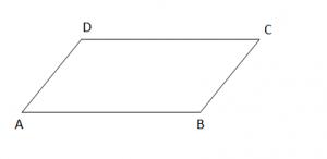 paralelogrami