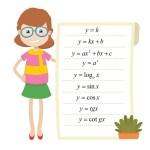 Tabela e derivateve