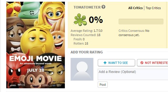 'The Emoji Movie' Has a 0% on Rotten Tomatoes