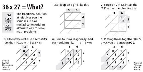 the math grid