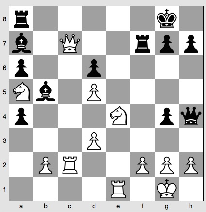 Baadur Jobava vs. Wesley So after Black's 25th move in Round 6 of Tata Steel Masters 2015. Here, Jobava, on his 26th move made a bad move by capturing the pawn at d6 with 26. Qxd6.