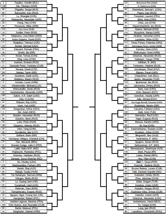 baku-2015-knockout-pairings