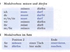 56546486432 - Modalverben: müssen und dürfen